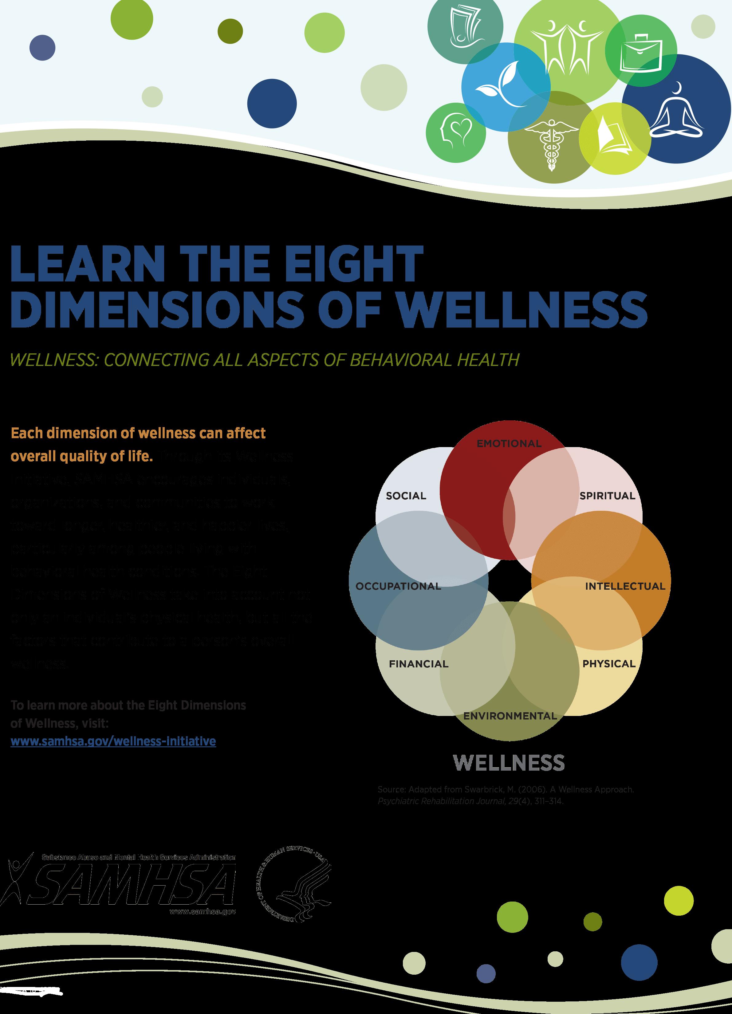 SAMSHA-2017-wellness-poster-png1